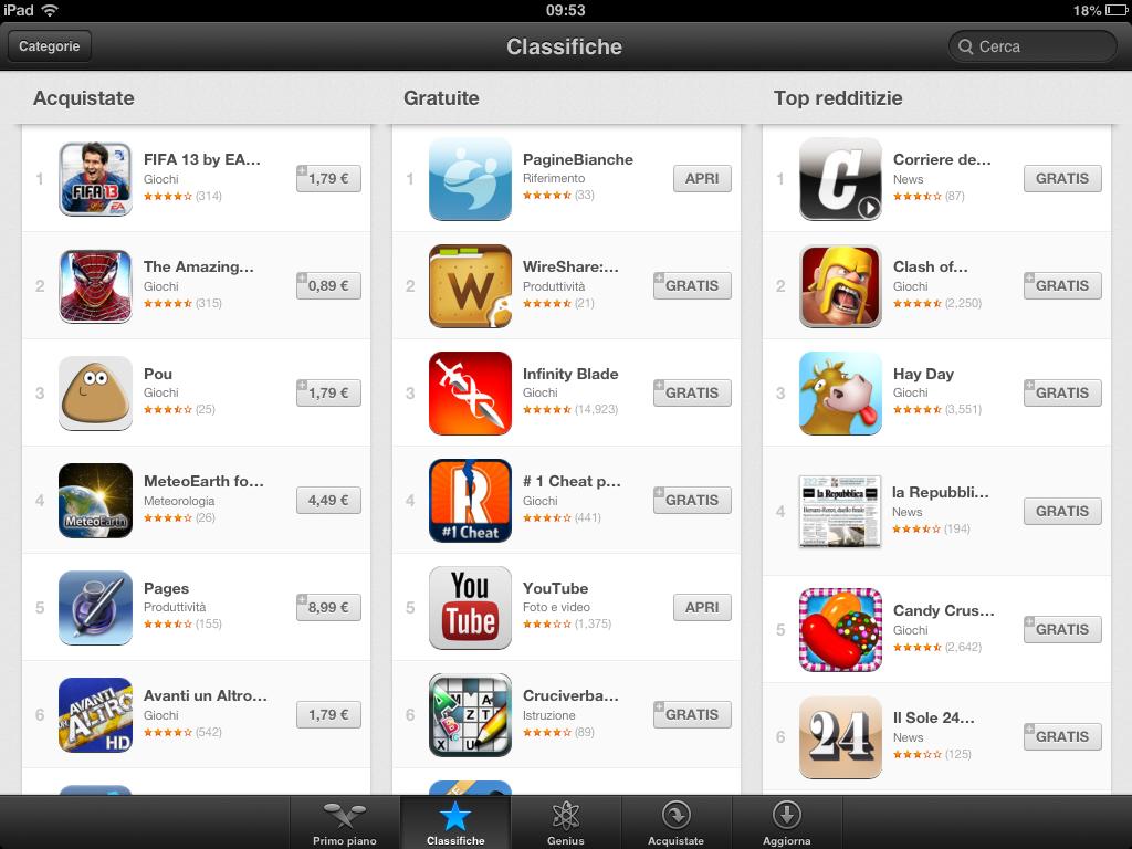 classifica_iPad01
