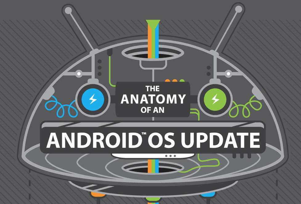 Anatomia_Upgrade_Android