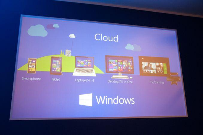 Windows family cloud