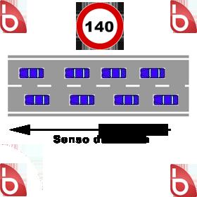 strada a 2 corsie 140