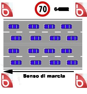 strada a 4 corsie