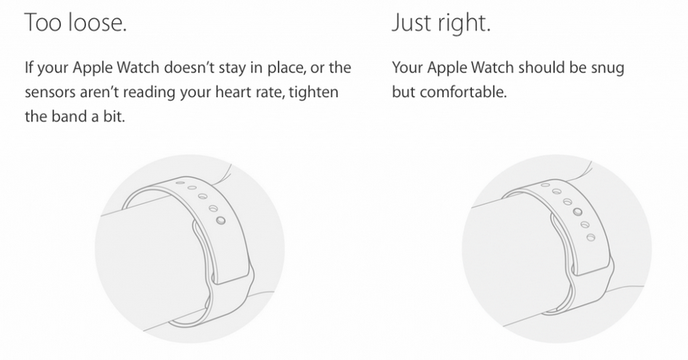 Apple Watch istruzioni su indossabilità
