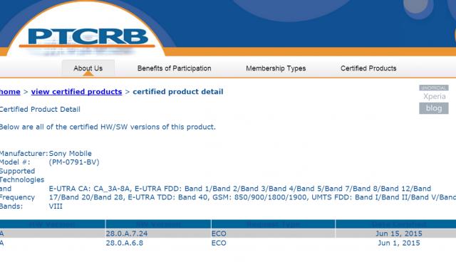 Xperia-Z3-firmware_28.0.A.7.24-640x382