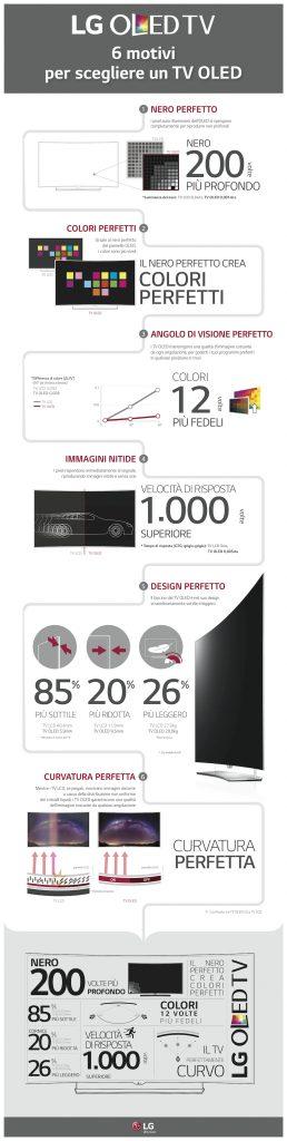 LG_Infografica_TV OLED