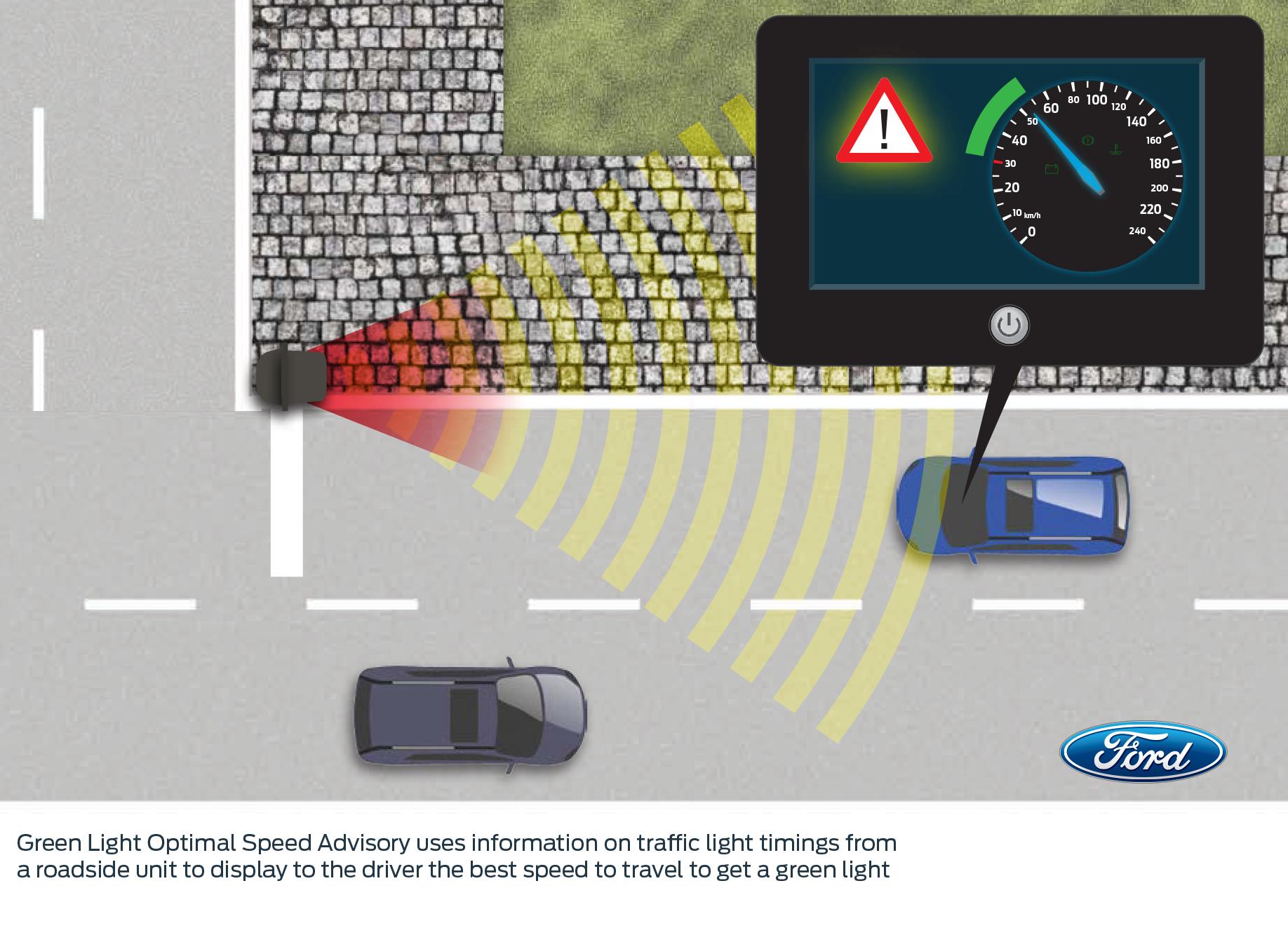 smart_traffic_lights